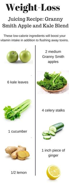 Weight-Loss Juicing Recipe: These low-calorie ingredients will boost your vitamin intake in addition to flushing away toxins