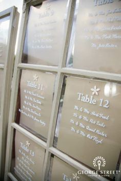 Love this DIY vintage window frame table assignment!