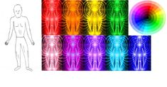 0 0 1 Identify your Soul Color Easter Pictures Of Jesus, Jesus Pictures, Aura Reading, Healing Books, Chakra Healing Stones, Nature Spirits, Color Meanings, Spirituality Books, Jesus Art
