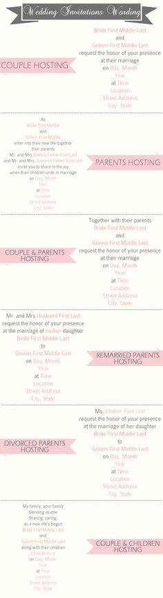 21 best wedding invitation wording ideas | aerialist press, Wedding invitations