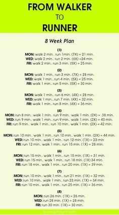 Weight Loss Program: How to begin running, fitness, weight loss, walker...