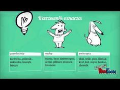 Części mowy-rzeczownik-- Created using PowToon -- Free sign up at http://www.powtoon.com/youtube/ -- Create animated videos and animated presentations for fr...