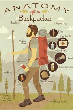 Anatomy of a Backpack