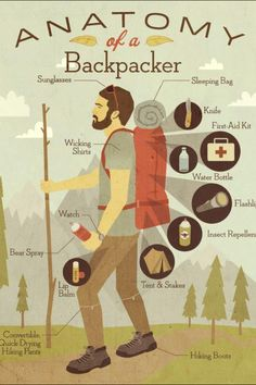 Anatomy of a Backpack
