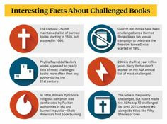 30 best banned books images on pinterest literature book week and a timeline of banned and challenged books infographic fandeluxe Images