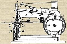 Who Invented Sewing Machines - The Galaxy Magazine (1867)