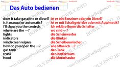 Das Auto bedienen. Using the car. does it take gasoline or diesel? ist es ein Benziner oder ein Diesel? is it manual or automatic? ist es mit Schaltgetriebe oder mit Automatik? I'll show you the controls Ich erkläre Ihnen die Schalter where are the …? wo sind …? lights die Scheinwerfer indicators die Blinker windscreen wipers die Scheibenwischer how do you open the …? wie öffne ich …? gas tank den Tank trunk den Kofferraum hood die Motorhaube