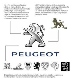 peugeot significado e historia del logo 3008 Peugeot, Peugeot 205, Mazda, Volvo, Car Symbols, Car Facts, Automotive Logo, Car Signs, Lion Logo
