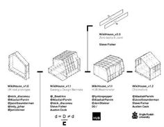 WikiHouse: Open-Source DIY Architecture You Can Build
