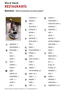 Restaurants, Restaurant, vocabulary, ESL, English phrases, http://www.allthingstopics.com/restaurants.html