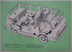 diy van storage | ... Out VW Microbus Econoline Van to camper DIY Conversion Article | eBay