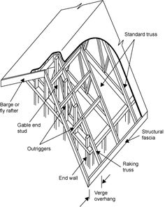 19 best roof images roofing shingles rooftops attic house Roof Shingle Diagram diagram showing the different parts of gable roof trusses standard truss structural fascia