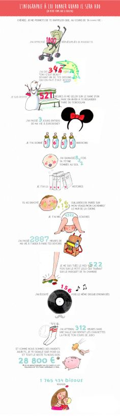 L'infographie à lui donner quand il sera ado (en meme temps que le biactol)