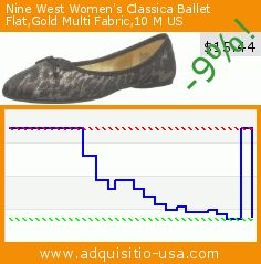 Nine West Women's Classica Ballet Flat,Gold Multi Fabric,10 M US (Apparel). Drop 78%! Current price $15.44, the previous price was $69.00. https://www.adquisitio-usa.com/nine-west/womens-classica-ballet-272