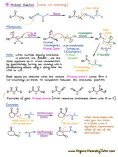 Enols and Enolates — Organic Chemistry Tutor Organic Chemistry Tutor, Organic Chemistry Reactions, Chemistry Basics, Study Chemistry, Chemistry Classroom, Chemistry Notes, Teaching Chemistry, Chemistry Lessons, Science Notes