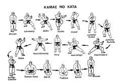 Bujinkan Budo Taijutsu - Kamae no kata