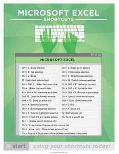 Microsoft Excel PC Keyboard Shortcut Printable di brigetteidesigns