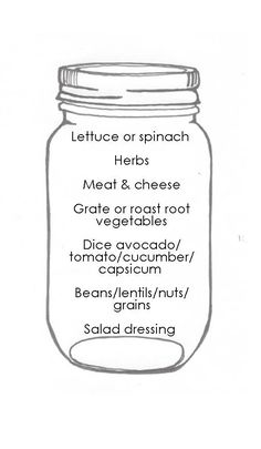 Delicious mason jar salad recipes, healthy ideas and recipes. Click here for recipe, how-to and more creative healthy ideas http://www.eatraiselove.com