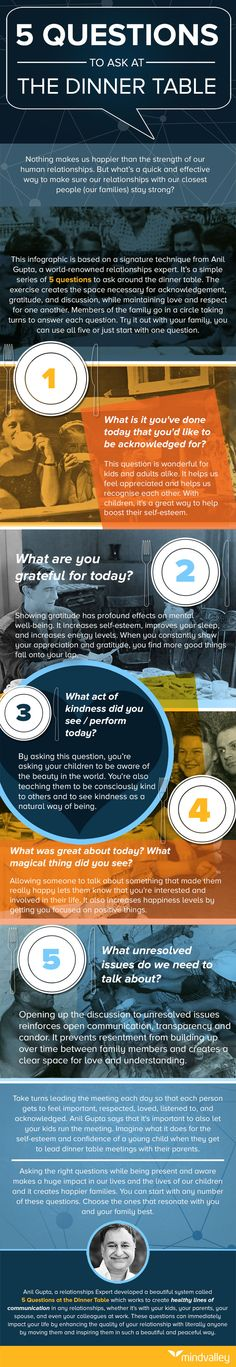 5 Questions to Instantly Change Your Family Relationships  1. What is it you've done today that you'd like to be acknowledged for?  2 What are you grateful for today?  3. What act of kindness did you see/perform today?  4. What was great about today? What magical thing did you see?  5. What unresolved issues do we need to talk about today? @mvacademy