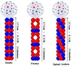 Conunas de globos