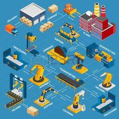 40459095-organigramme-de-l-usine-isom-trique-avec-des-symboles-et-des-fl-ches-de-machines-robotiques-illustra.jpg (450×450)