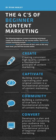 "Social media infographic and charts Beginner content marketing infographic- The 4 ""C""s: Create, Captivate, Community and Convert. Infographic Description Beginner content marketing infographic- The 4 ""C""s: Create, Captivate, Community and Convert."