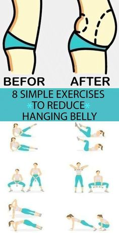 8 simple best exercises to reduce hanging belly fat lower belly fat does not l workouts lower belly workout belly exercises fat hanging lowerbellyworkout reduce simple workout workouts 10 minute core workout to help you lose belly fat Fitness Workouts, Summer Body Workouts, Body Workout At Home, Gym Workout Tips, Fitness Workout For Women, Easy Workouts, Workout Challenge, Elliptical Workouts, Workout Plans