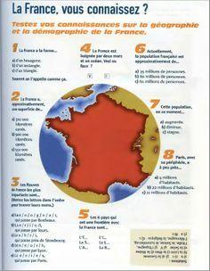Qu'est-ce que vous connaissez de la France?