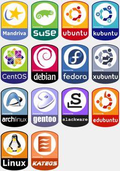 Linux para Noveles » Sí estas cansado de windows y no te atreves a dejarlo, esta es tu pagina. Te enseñamos trucos y guías para que puedas hacerlo fácilmente. Ubuntu, fedora, debian, linux mint, unity, gnome, kde, kubuntu
