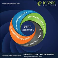 We provide responsive website designing services with a minimum of resizing, preparation and scrolling-across an extensive array of strategies from mobile to desktop computer.