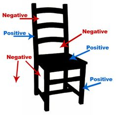 Positive and Negative Shapes. * Chair project, draw, perspective, overlap, cubist, v Gogh etc