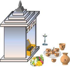Utensils and their purpose 1 - arghyam - water for emperumAn's hand washing 2 - pAdhyam - water for washing emperumAn's lotus feet 3 - AchamanIyam - water for emperumAn's mouth rinsing 4 - For thirumanjanam and bhOgam 5 - sudhdha udhakam - water for purifying anything to be offered to emperumAn 6 - padikkam - vessel to receive thIrtham offered to emperumAn 7 - thIrtham for AchAryan 8 - thirukkAvEri - utensil to hold fresh thIrtham (to be used in thiruvArAdanam): srIvaishNava thiruvArAdhanam