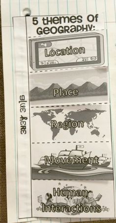 712 best ap human geography images on pinterest ap human geography teels treats 5 themes of geography interactive notebook foldables ap human geographyteaching geographyworld publicscrutiny Choice Image