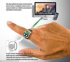 Apple smart ring to feature a built-in touchscreen and microphone . Apple Images, Smart Ring, Camera Shutter, Watches, Rings, Ipad, Iphone