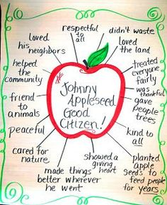 """First Grade Wow: """"We Wanna Be Like Johnny!"""" Great idea for using the story of Johnny Appleseed as a citizenship lesson"""