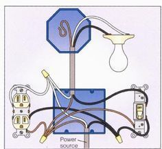 outlet wiring diagram (i'm pinning a few of these here nice to keep house wiring light with outlet 2 way switch wiring diagram