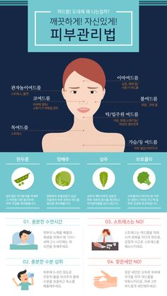 피부 관리 / 인포그래픽 / 인포그래픽 디자인 / 인포그래픽 템플릿 / 망고보드 Face Care, Skin Care, Health Tips, Health Care, Sense Of Life, Learn Korean, Korean Language, Flawless Skin, Detox Recipes