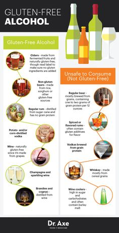 Gluten-free alcohol vs. gluten alcohol - Dr. Axe http://www.draxe.com #health #holistic #natural