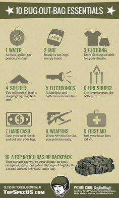 The essential items for your bug out bag list.