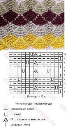 New Crochet Stitches Baby Free Knitting Ideas Knitting Stiches, Crochet Stitches Patterns, Knitting Charts, Knitting Patterns Free, Knitting Yarn, Free Knitting, Baby Knitting, Stitch Patterns, Knitting Machine
