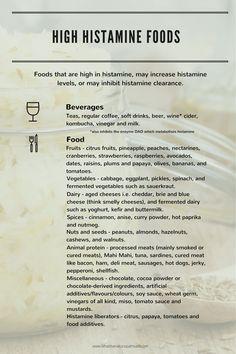 High Histamine Food List