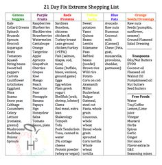 Getting Started with 21 Day Fix Extreme