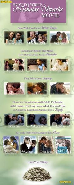 How to write a Nicholas Sparks Movie....even though I <3 them all Nicholas Sparks Novels, Chick Flicks, It's Funny, Book Funny, That's Hilarious, Haha So True, Nickolas Sparks, White People, Laughing