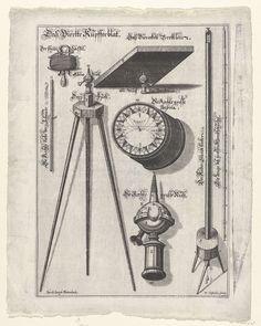 Raphael Custos | Mechanische Reisladen n. J. Furtenbach, 1644, Raphael Custos, 1600 - 1664 |