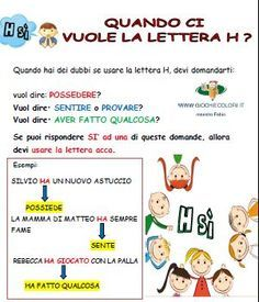 What is there to like when learning a foreign language? Imagine that you are learning the Italian language right at your own living room. Considering the numerous simple methods of learning Italian today, would you rather sit in your Italian Grammar, Italian Vocabulary, Italian Language, Mastery Learning, Ways Of Learning, Learning Italian, Primary School, Elementary Schools, How To Speak Italian