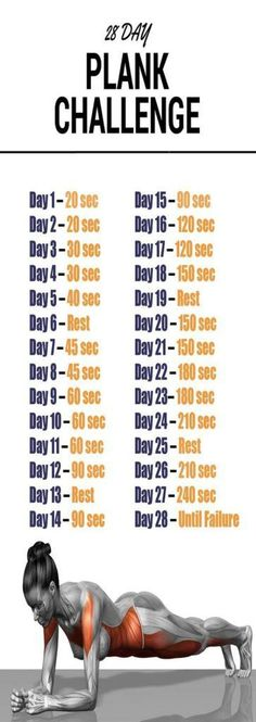 PERFECT STOMACH IN 28 DAYS: ONE EXERCISE, 4 MINUTES A DAY!