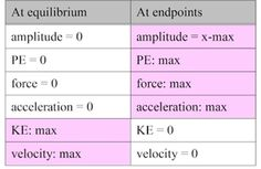 How to solve general chemistry problems - Robert S. Boikess