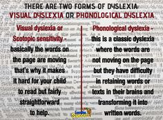 There are two types of dyslexia, and here are ways to detect them. Types Of Dyslexia, Dyslexia Strategies, Dyslexia Teaching, Dyslexia Activities, Dyslexia Quotes, Irlen Syndrome, Preschool Special Education, Gifted Education, Dyscalculia