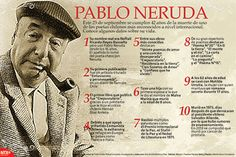 #Infografia #PabloNeruda vía @candidman Este 23 de septiembre se cumplen 42 años de la #Muerte de uno de los #Poetas #Chilenos más reconocidos a nivel internacional. Conoce algunos datos sobre su #Vida.