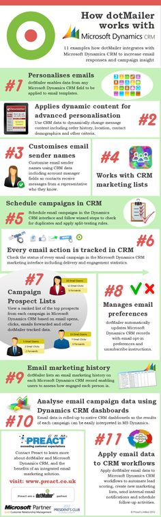11 examples how dotMailer emarketing integrates with Microsoft Dynamics CRM to improve campaign personalisation & lead generation